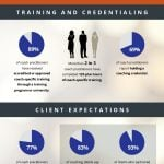 2016 ICF Global Coaching Study Results